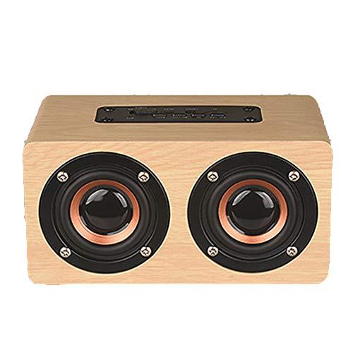 PLTJ-Pbs Bluetooth-Lautsprecher, Verbesserter Bass, Ultra-Portable, 10M Bluetooth-Bereich, AUX-Schnittstelle, Eingebautes Mikrofon, Geeignet Für iPhone, Ipad, Samsung, Nexus, HTC, Laptop, Etc.