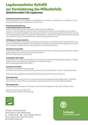Schkade Futter gegen Milben - 4