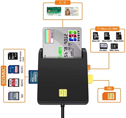 KOWLONE Lector de Tarjeta Inteligente, DOD Military USB-C Lector de Tarjeta de Memoria CAC de Acceso común Adaptador de Tarjeta SD/Micro SD Compatible con Windows XP/Vista /7/8/10/Mac OS