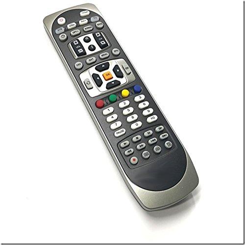 TEVION TV-Fernbedienung