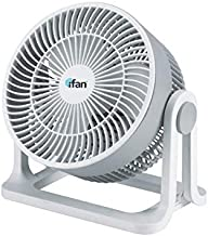 "PowerPac IF7408 IFAN 8"" Floor Fan with Whole Room Air Circulator"