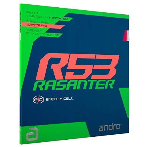 ANDRO R53 - Rascador, Rojo, 1,7 mm