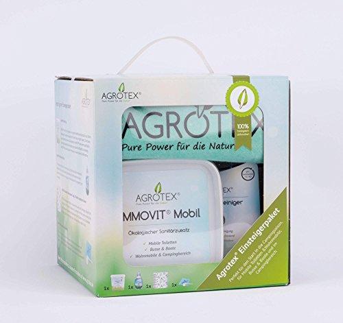 AMMOVIT Komplettpaket 8-teilig für Camping & Caravan - inkl. ökologischem Sanitärzusatz zur Geruchs- und Fäkalienbehandlung