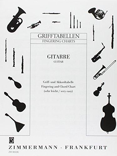 Grifftabelle für Gitarre: Griff- und Akkordtabelle (sehr leicht). Gitarre.