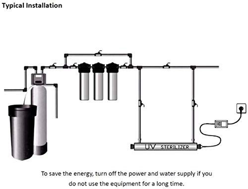 Realgoal WATER UV-25W
