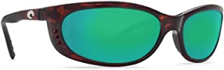 Fathom Sunglasses Tortoise Global Fit/Green Mirror 580Plastic