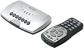 PC to TV Converter Signal NTSC PAL VGA Personal Computer to Television Converter Box Converts PC Signal to Television Signal, Make Your TV into a Computer Monitor
