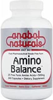 Amino Balance, Powder 500 Gm by Anabol Naturals (Pack of 2)