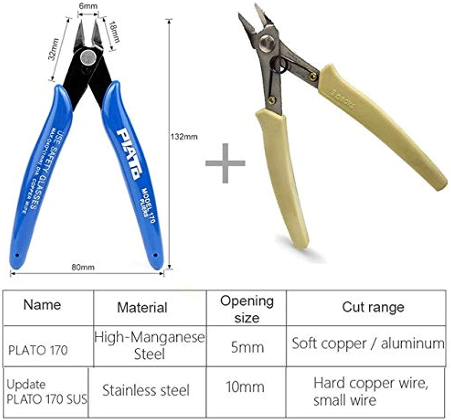 1Pc Diagonal Pliers Carbon Steel Pliers Electrical Wire Cable Cutters Cutting Side Snips Flush Pliers Nipper Hand Tools   2pcs Nippers