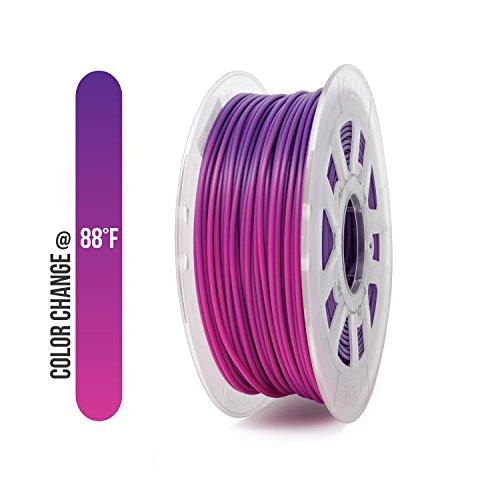 Gizmo Dorks 1.75mm PLA Filament 1kg Pink Rose 2.2lb for 3D Printers