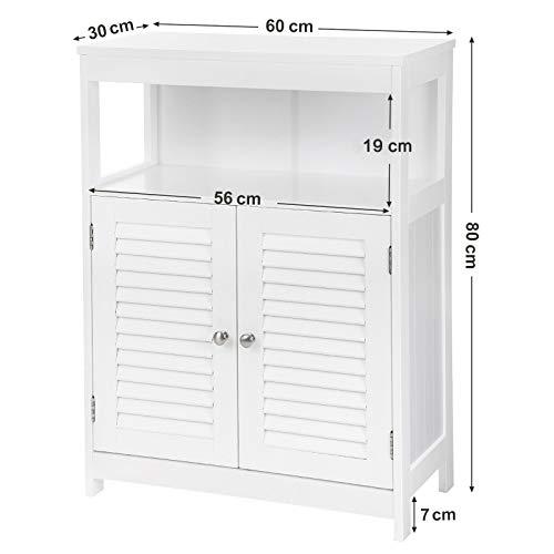 ▷ Persiana de mueble de cocina Ikea | Lo mejor para la ...