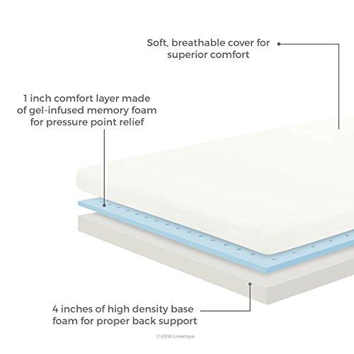 LINENSPA 5 Inch Gel Memory Foam Mattress -  Firm Support - Twin