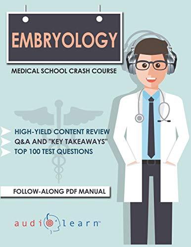 Embryology - Medical School Crash Course