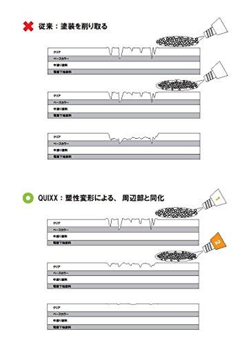 QUIXX(クイックス)『スクラッチリムーバー』