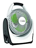 Top 20 Best Lasko Battery Operated Fans