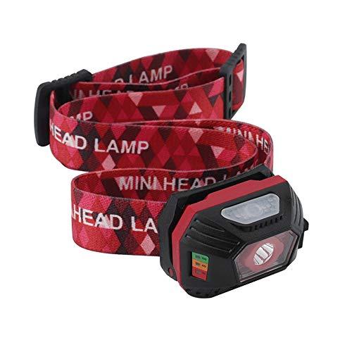 shenlanyu Linterna frontal Mini faros portátiles Cuerpo Sensor de Movimiento Baterías Integradas Linterna Cabeza de la Luz de la Lámpara LED XPE para correr/pesca/ciclismo