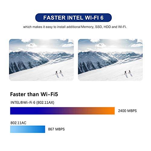 Mini PC, processore AMD Ryzen 5 3550H 8 GB DDR4 / 256 GB SSD Mini computer desktop con Windows 10 pro, connessione HDMI-DP e USB-C, BT 5.1, USB 3.1 * 4