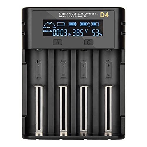 Wenyounge Cargador Universal 18650 con Pantalla LCD, Cargador rápido para AAAA/AAA/SC/C / F6 18350/18500/18490/18650/20700/21700