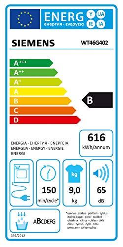 Bild 6: Siemens WT46G402 iQ500