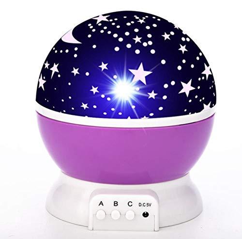 SUN100 Lámpara De Proyector De Cielo Estrellado Dormitorio Luz De Noche Lámpara De Bebé Decoración Lámpara De Mesa De Proyector De Luna De Cielo Estrellado Giratorio