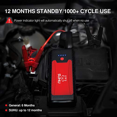 SUHU Car Battery Jump Starter, 1500A Peak Car Booster for Up to 7.0L Gas or 5.5L Diesel Engine, Long Standby 3.0 Quick Charge 12V Auto Battery Booster, Portable Power Pack for Cars, Trucks, SUV