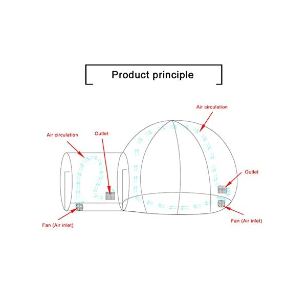 FJNS Inflatable Bubble Hotel Balldiameter 3M Bubble Tent For Camping Beautiful Inflatable Igloo Tent Transparent Bubble…