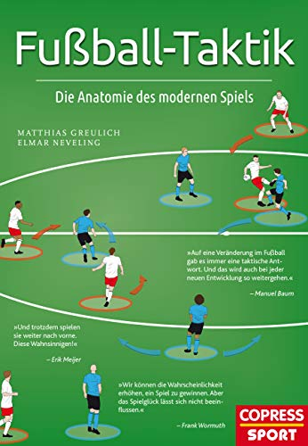 Fußball-Taktik: Die Anatomie des modernen Spiels. Fußball verstehen durch Strategie-Analyse: Insiderwissen von Nationalspielern, Fußball-Experten & Bundesliga-Trainern. Standardwerk für Fußball-Fans!