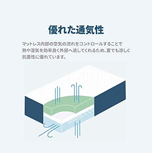 【コアラマットレス】クイーン(195x160x23cm)Koalaコアラ・マットレスマットレスベッドマットレス振動吸収洗えるカバー防菌防カビ優れた通気性圧縮配送快眠返品可能10年保証[日本正規品]
