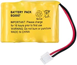 Fenzer Rechargeable Cordless Phone Battery for Sanyo 5471 GESPCH03 GES-PCH03 Cordless Telephone Battery Replacement Pack
