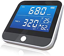 Air Quality Monitor Indoor,CO2 Detector, 6-in-1 Air Pollution Carbon Dioxide Detector with pm2.5/1/10, Temperature, Humidity Professional Sensor Real Time Reading, CO2 Alarm Meter