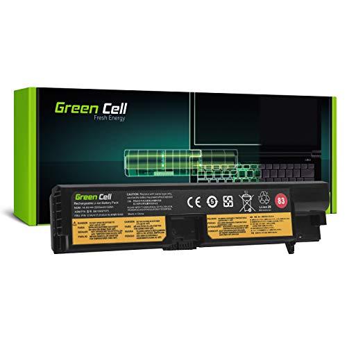 Green Cell Akku fur Lenovo ThinkPad E570 20H5 20H6 E570c E575 Laptop 2200mAh 144V Schwarz