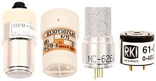 Sensor, Hydrogen Cyanide (HCN)