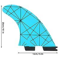 Kayaking Accessory Divide Water And Decrease Its Resistance Skeg,for Kayak,for Boat(blue)