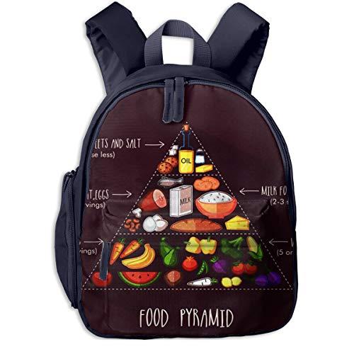 Mochilas Infantiles, Bolsa Mochila Niño Mochila Bebe Guarderia Mochila Escolar con Dieta Pirámide Alimento Nutritivo Saludable para Niños De 3 A 6 Años De Edad