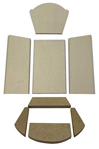 Feuerraumauskleidung für Thorma Cadiz Kaminöfen - Vermiculite - 8-teilig