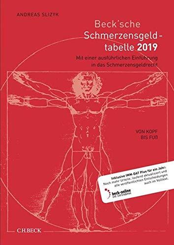 Beck'sche Schmerzensgeld-Tabelle 2019: Von Kopf bis Fuß