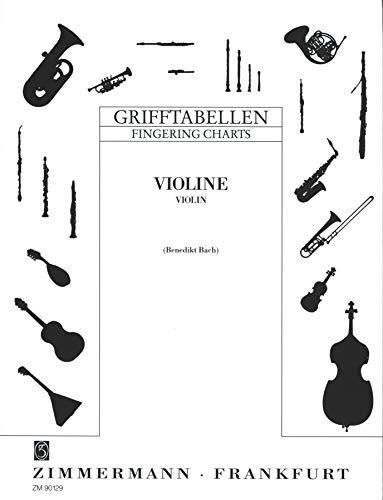 Grifftabelle für Violine: Violine.