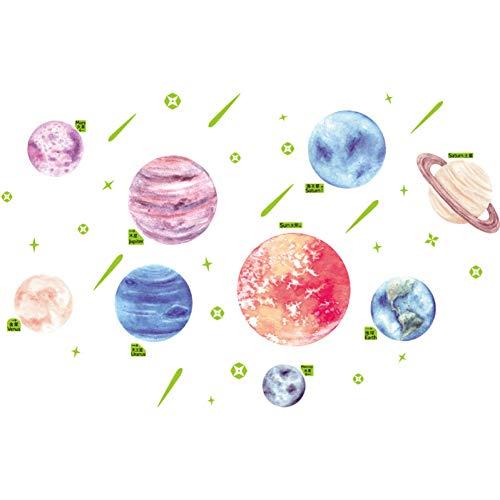 HGFJG 3D Solar System Nine Planets Night Fluorescent Wall Stickers Bedroom Living Room Children'S Room Wall Decoration