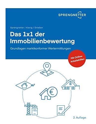 Das 1x1 der Immobilienbewertung: Grundlagen marktkonformer Wertermittlungen
