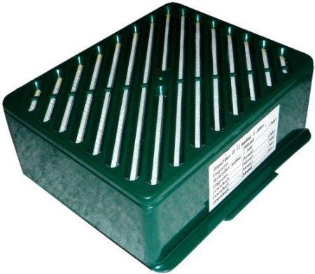 Aktivfiltersystem, Filter, mit Motorschutz- Geruchsfilter geeignet für Vorwerk Tiger 251 / 252 Top Qualität