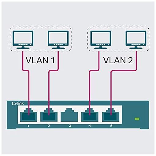 TP-Link TL-SG105E Unmanaged PRO Switch, 5 Puertos Gigabit Inteligente, Plug and Play, Gigabit Puerto, Caso Metal VLAN… 3