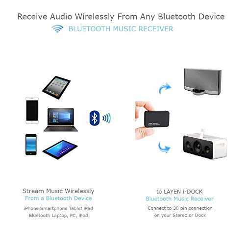 LAYEN i-DOCK Bluetooth Wireless Adapter Stereo Music Receiver with aptX & Multi Pair (Not Suitable for Cars)