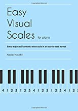 Easy Visual Scales