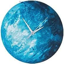 Multi Analog Clock - Wall Clocks