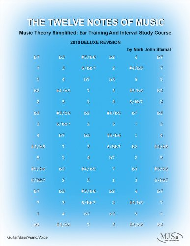 The Twelve Notes of Music: Music Theory Simplified: Ear Training and Interval Study Course - 2010