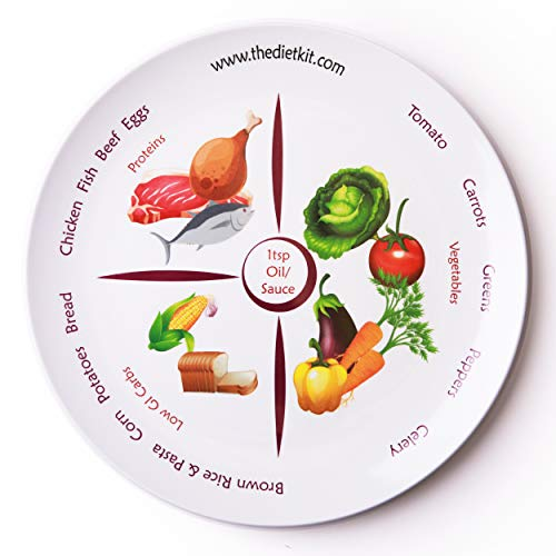 The Diet Kit Perfect Portion Control Divided Diet Plate
