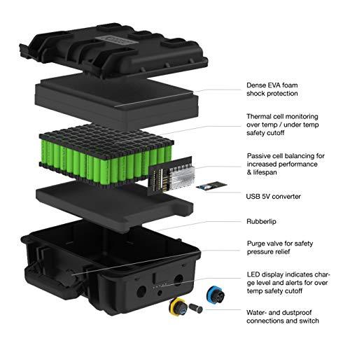 Belly Boat Batterie mit Ladegerät für Elektromotor kaufen