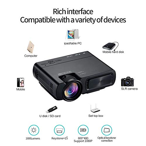 Full HD LED Projector The Biggest is 1080P Supported Movie Projector, Portable Movie Projector with 55,000 Hrs LED Lamp Life, 2019 Upgrade for Home Theater Entertainment,Video