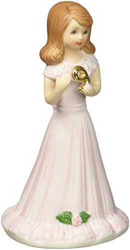 "Enesco Estatueta de porcelana ""Morunette Age 22,86 cm para meninas crescendo, 12,7 cm"
