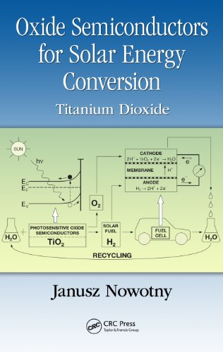 Oxide Semiconductors for Solar Energy Conversion: Titanium Dioxide (Green Chemistry and Chemical Eng